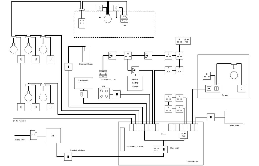 S Plan Heating System Wiring Diagram together with 23 Use Profile as well Typical House Wiring Diagram also 28 House Wiring Diagram For in addition Wire Harness Light Fixtures. on domestic garage wiring diagram